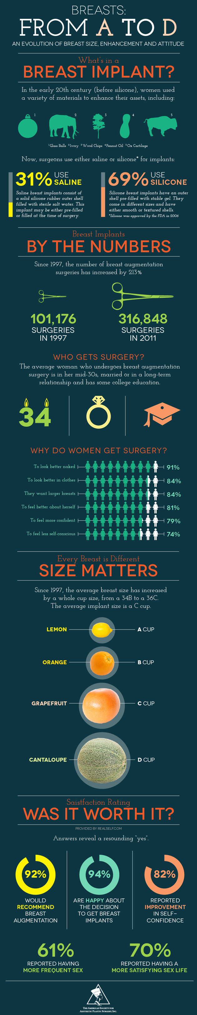 Breast Implant Infographic