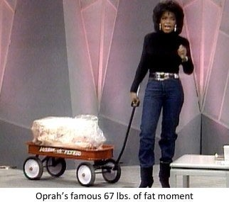 Oprah 67 lbs of fat
