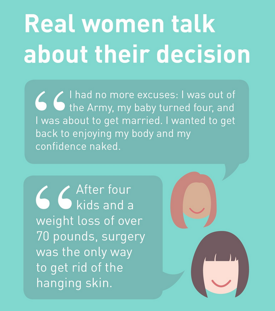 Mommy makeover infographic showing the psychology behind why women choose to go under the knife
